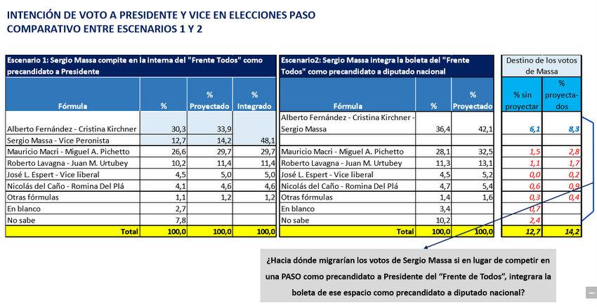 Fuente: Federico González y Asociados